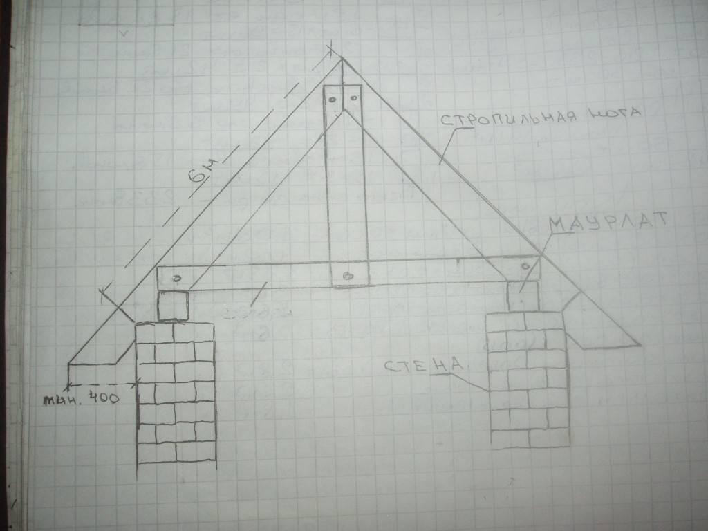 как построить крышу своими руками, стропила - как построить дом