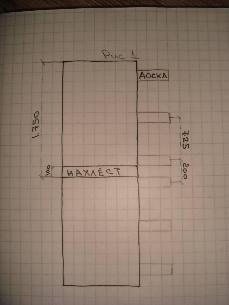 на рисунке показано, с каким шагом мы набивали обрешетку для дальнейшей укладки шифера